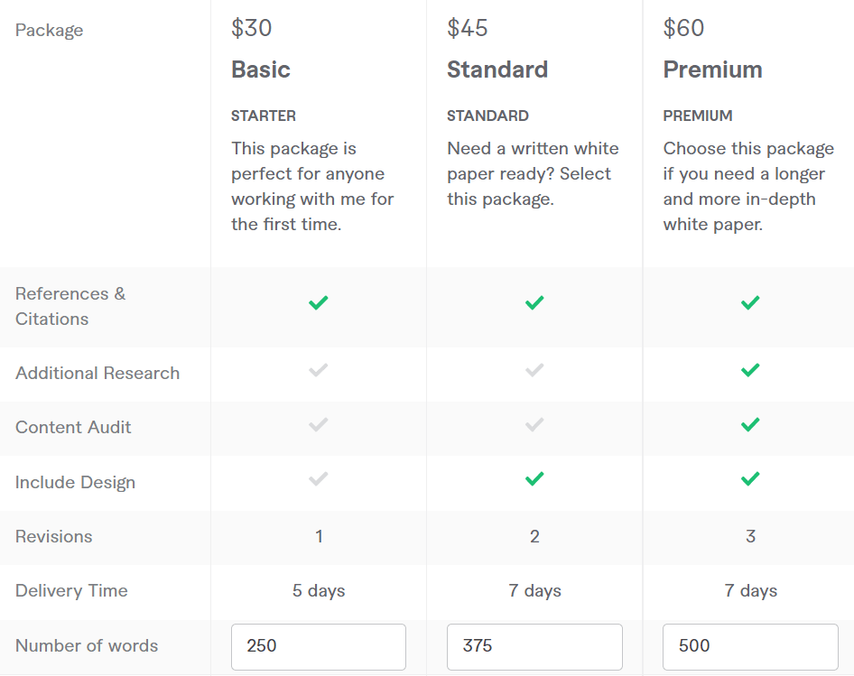 fiverr white paper writing pricing